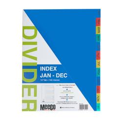 Plastic Index Jan - Dec