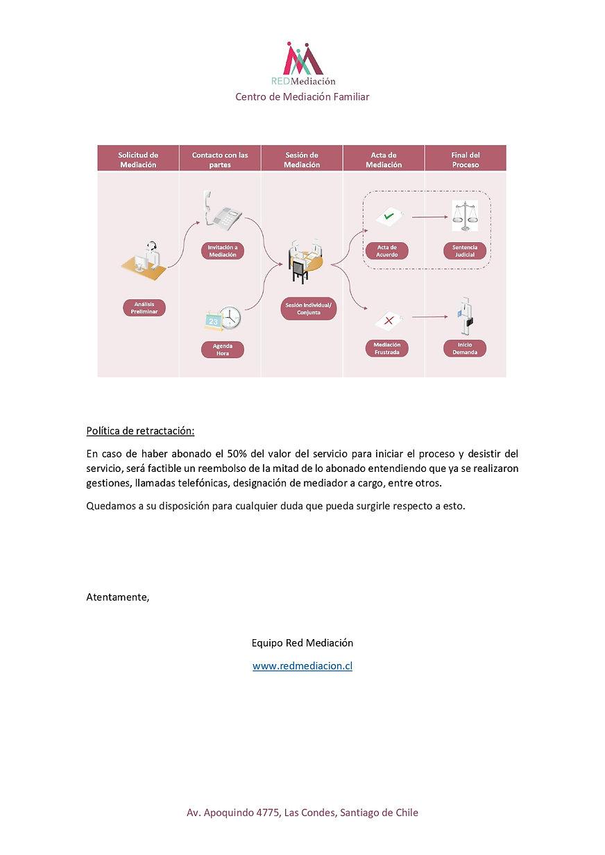 Condiciones de Servicio 2020_page-0002.j