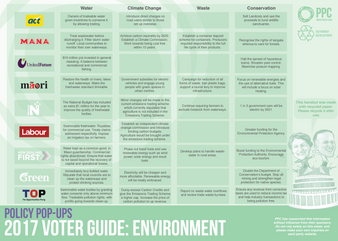 Policy Pop-Ups: A Voter Guide to Environmental Policy
