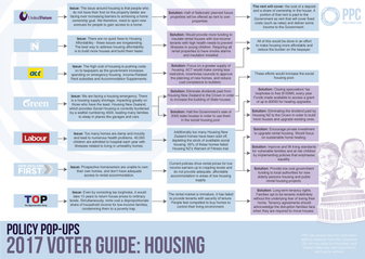 Policy Pop-Ups: A Voter Guide to Housing