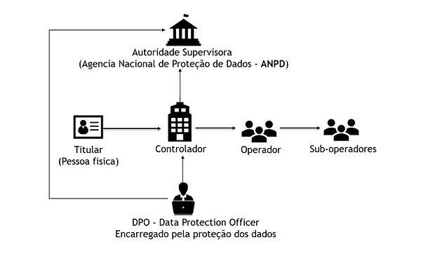 estrutura-organizacional-1080x651.jpg