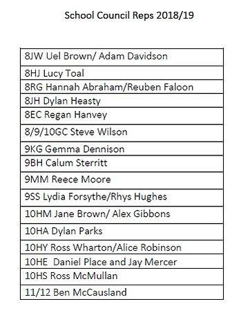 student council 2018-19 names.jpg