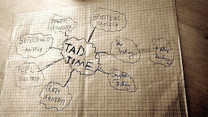 Mind-Map: Zu welchem Genre gehört Tad Time?