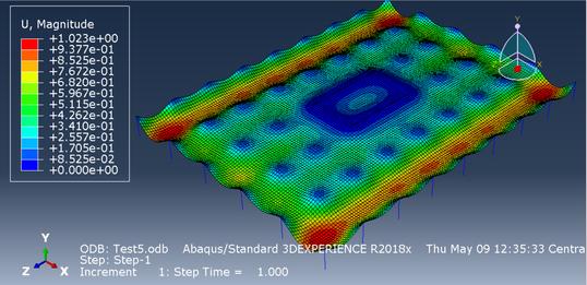 Full-Scale Simulation
