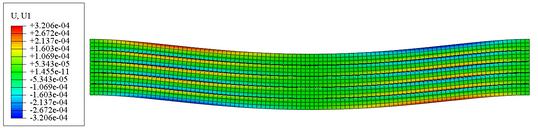CLT Longitudinal Deformation
