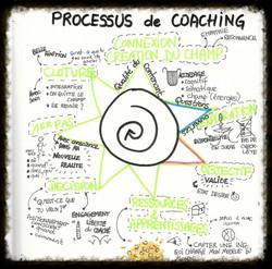 18 processus de coaching_edited