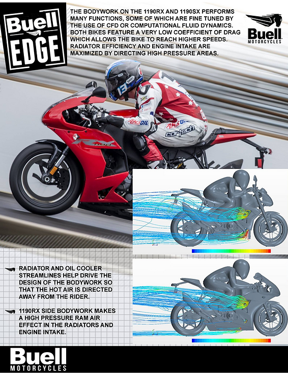 BUELL TECH TUESDAY NEW (6).png