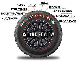 tyre-size-guide-diagram.jpg