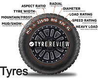 tyre-size-guide-diagram_edited.jpg