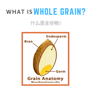 Is that whole grains food better for health than refined