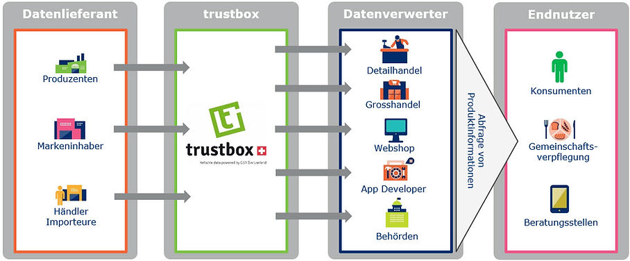 trustbox_Übersicht.jpg