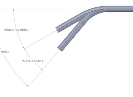 Springback in bending