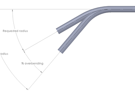 What is springback in bending?