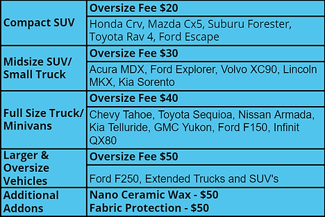 Oversize Fees.png