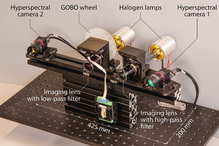 Engineers build new camera capable of taking pictures in five dimensions - Read More from Digital Trends