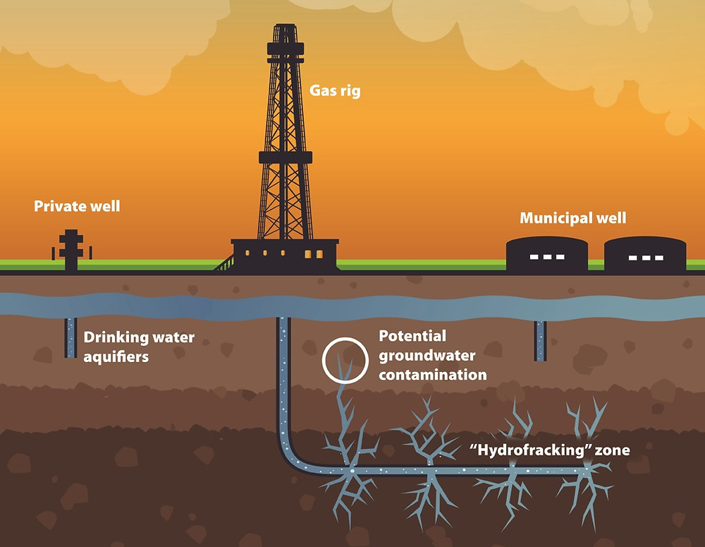 Oklahoma's new fracking guidelines aim to reduce quake risk - Read More from Reuters