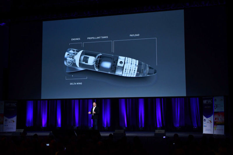 SpaceX organizes inaugural conference to plan landings on Mars - Read More from Ars Technica
