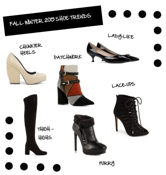 Shoe trends for Fall/Winter 2015