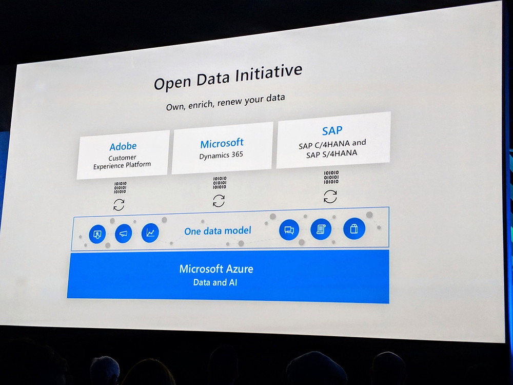 Microsoft, SAP and Adobe take on Salesforce with their new Open Data Initiative for customer data - Read More from Techcrunch