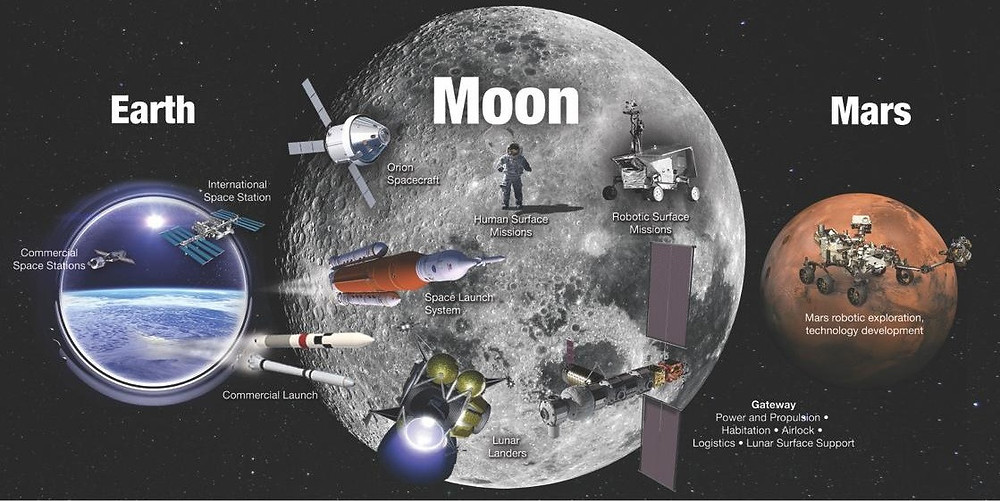 NASA's bold-ish plan for the next era takes us to the moon and Mars… eventually - Read More from Techcrunch