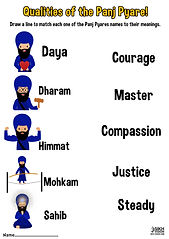 Panj Pyare Qualities Ji Vaisakhi 1699 History Khalsa Amrit Ceremony Guru Gobind Singh Ji Fun Activity Sheet