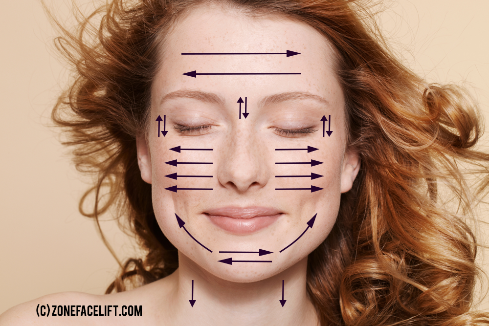 Foot & Facial Reflexology