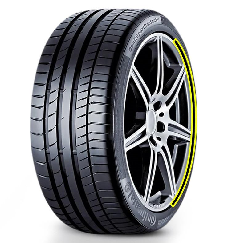 Protetor de roda e pneu