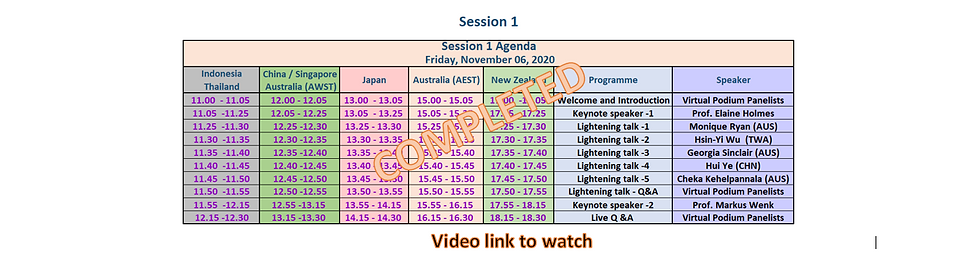 Session 1 vedio link.png