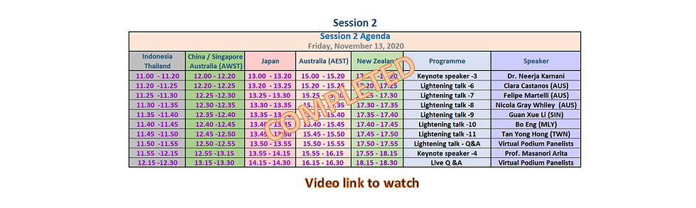 session 2 completed image.png