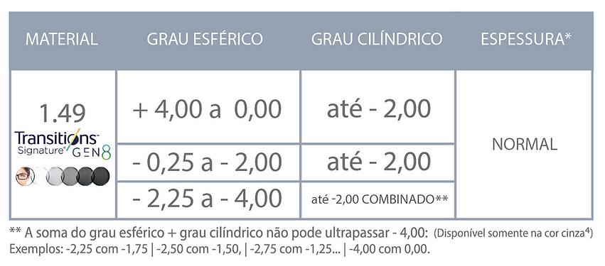 Tabela Transitions_gen 8.png