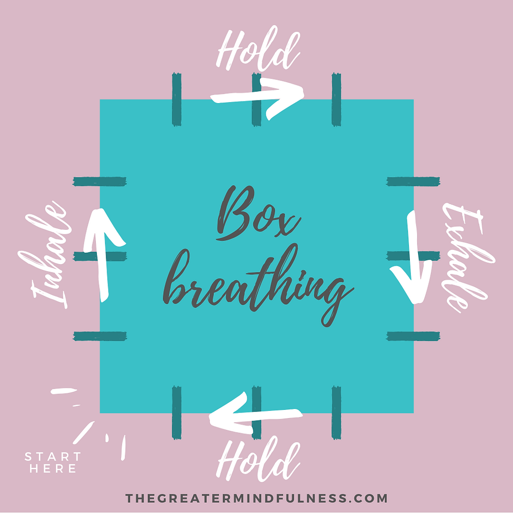 Box breathing (also known as square breathing) technique