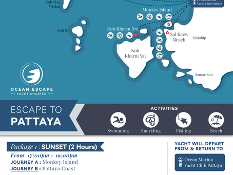 Best Islands to visit with a yacht trip from Pattaya