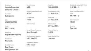 新債快訊 - YUZHOU 8.300%