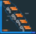 Internetwebbureau-Methodology-Pr_ waterf