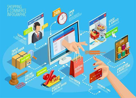 Internetwebbureau-E-commerce-Ad_12957397