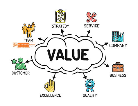 Internetwebbureau-Values-Sh_374733484_W.