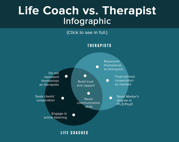 Therapy vs Life Coaching: What do I need?