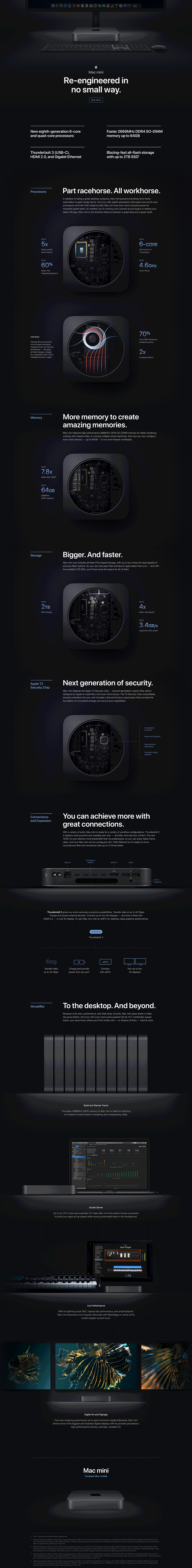 macmini-overview.png