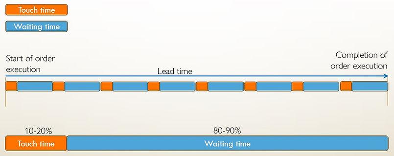Start-Stop-Start.jpg