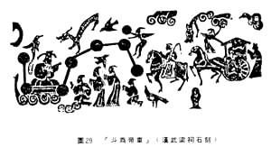 Le costellazioni cinesi: Il Mestolo (prima parte).