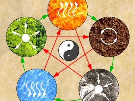 I cinque movimenti del Qi