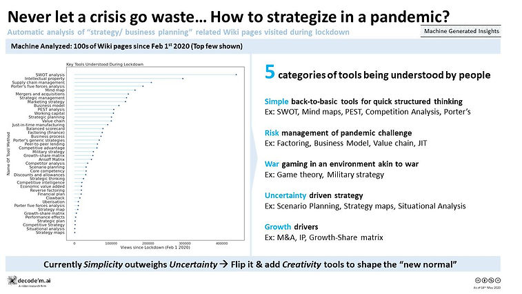 Never let a crisis go waste... How to strategize in a pandemic?
