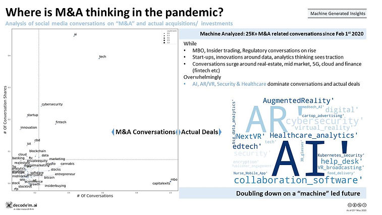 Where is M&A  thinking in the pandemic