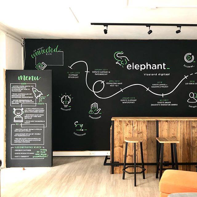 Mural Elephant