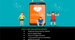 Breaking into the Workout World: Apple Fitness Plus