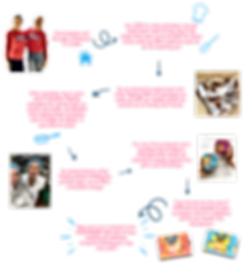 website-timeline_edited_edited_edited.pn