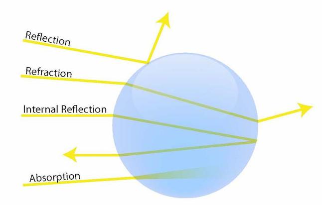 Figure 7-1.jpg