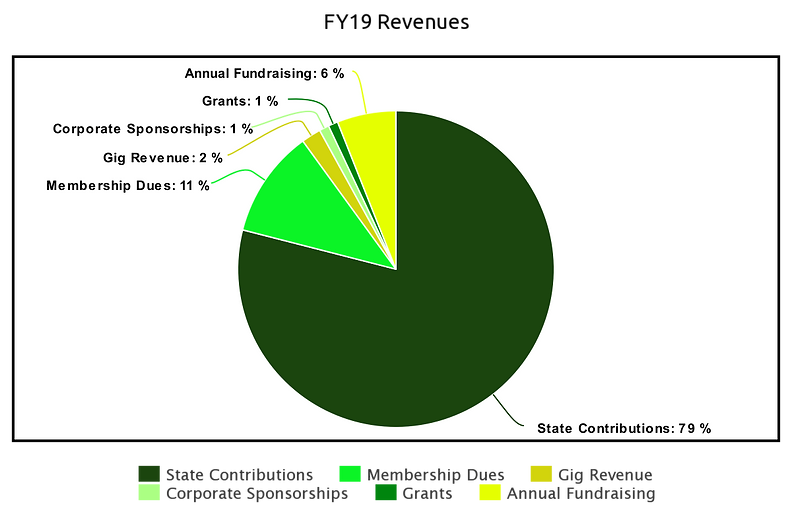meta-chart-2_edited.png