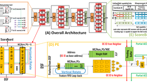 """TPDS2020: """"O3BNN-R: An Out-Of-Order Architecture for High-Performance and Regularized BNN Inference"""""""