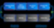 GitOps Infrastructure as Code